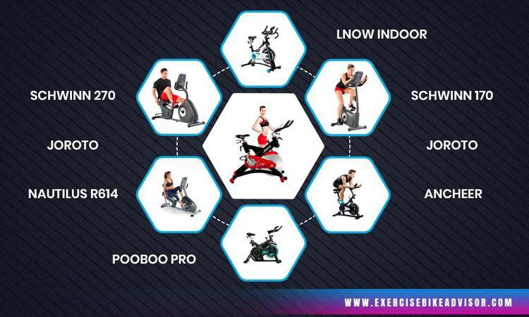 best exercise bike infographic